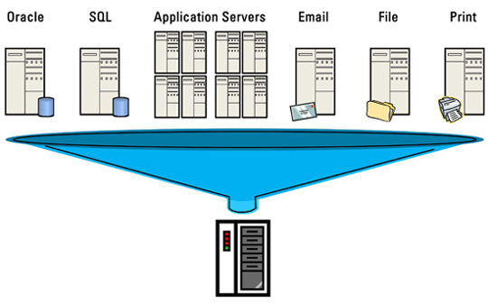 Figure1_Virtualization